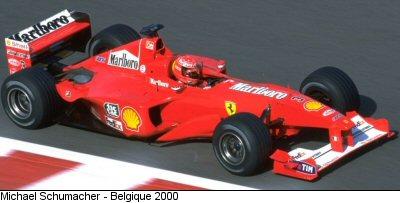 Ferrari Modelle Stats F1