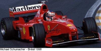 Ferrari F300 Stats F1
