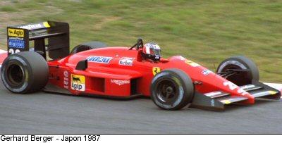 Moteurs Ferrari de F1 (1950 à 2014) 325